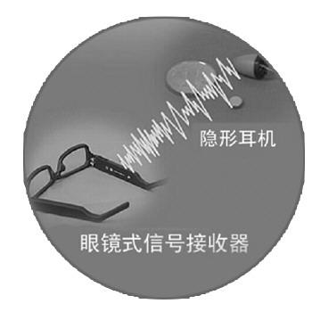 眼镜式接收器